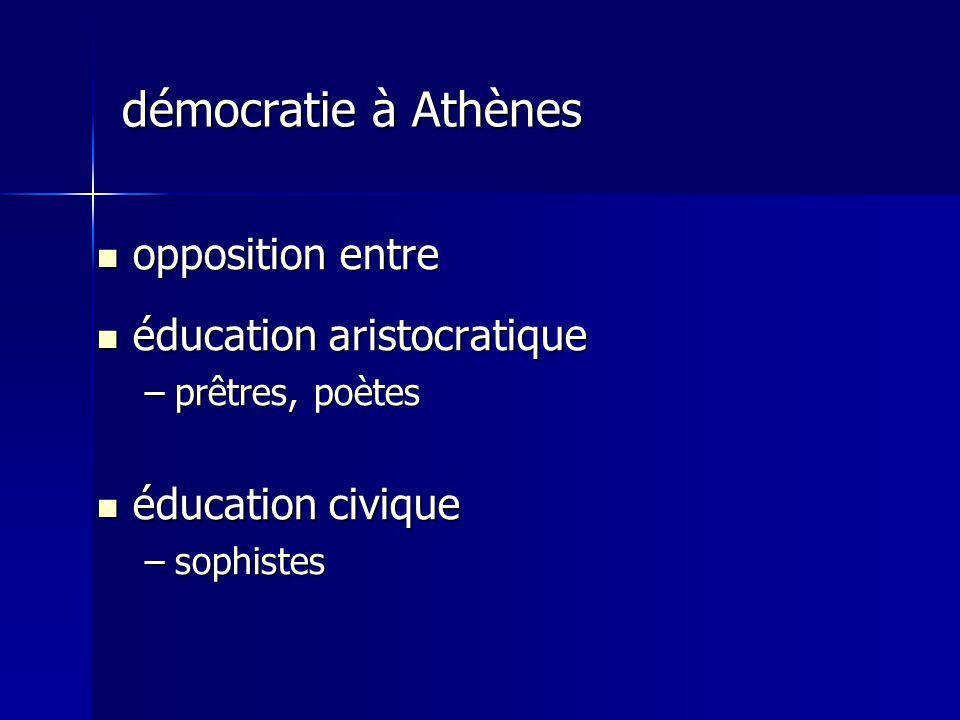 démocratie à Athènes opposition entre éducation aristocratique