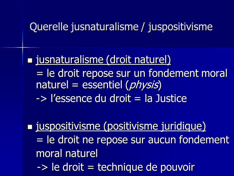 Querelle jusnaturalisme / juspositivisme