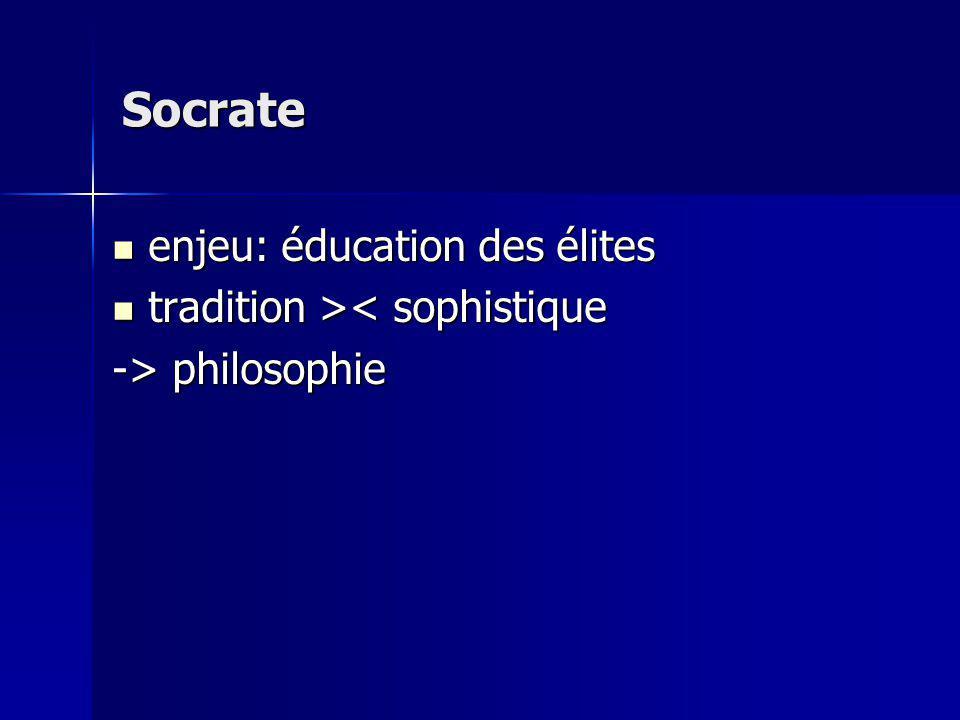 Socrate enjeu: éducation des élites tradition >< sophistique