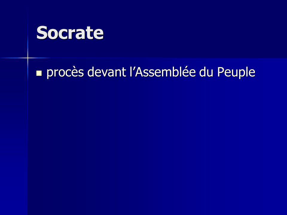 Socrate procès devant l'Assemblée du Peuple