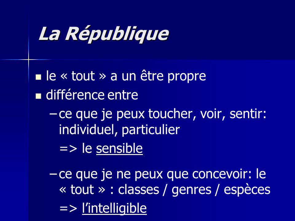La République le « tout » a un être propre différence entre