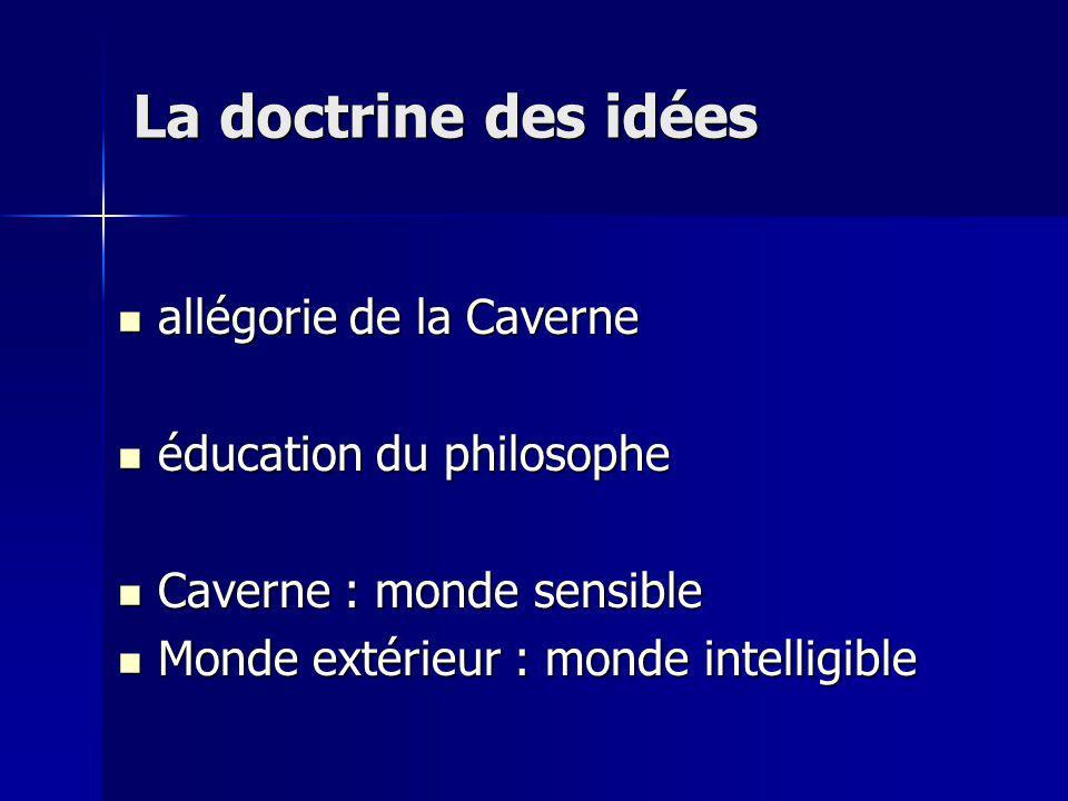 La doctrine des idées allégorie de la Caverne éducation du philosophe