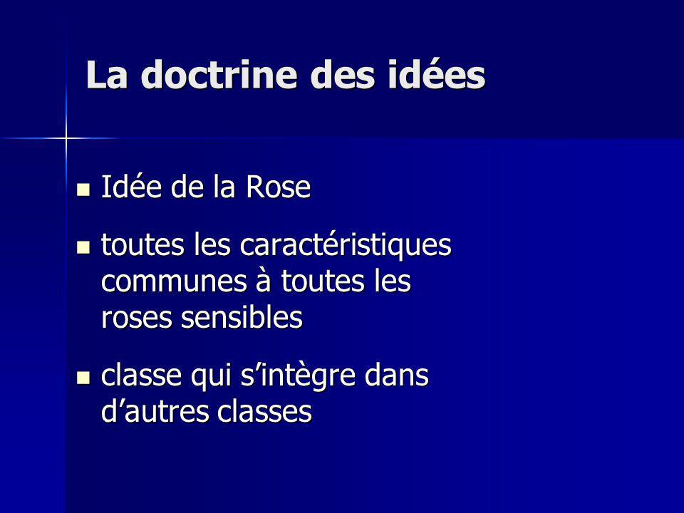La doctrine des idées Idée de la Rose