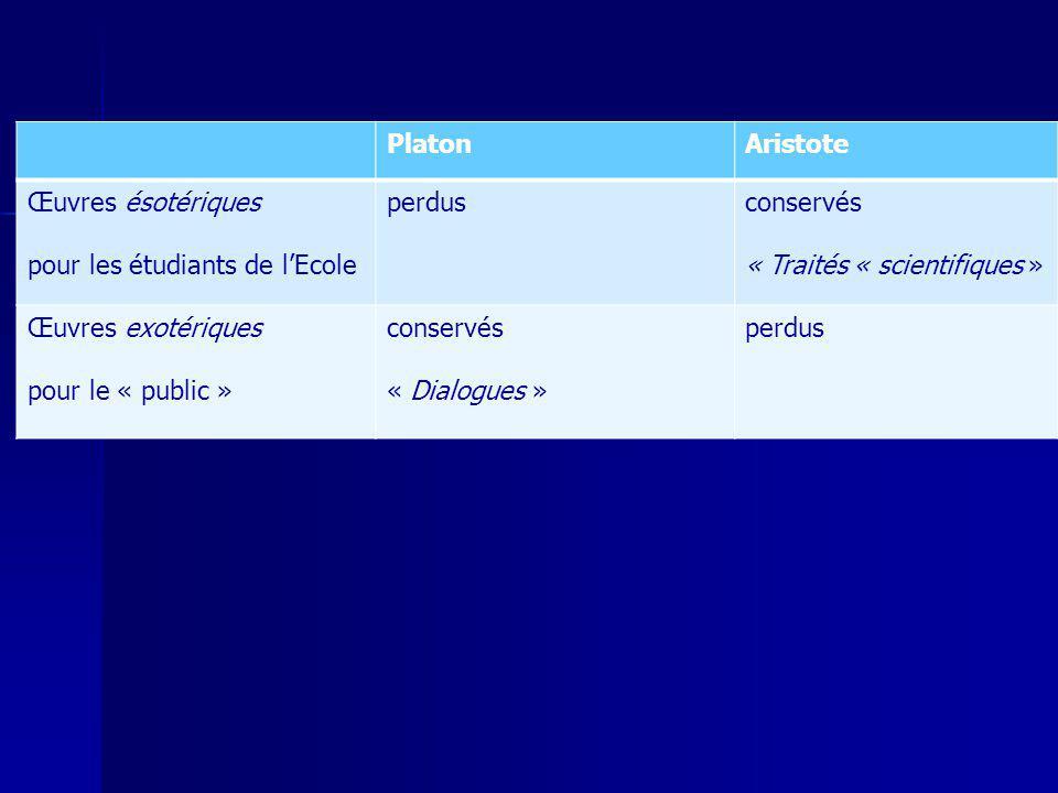 Platon Aristote. Œuvres ésotériques. pour les étudiants de l'Ecole. perdus. conservés. « Traités « scientifiques »
