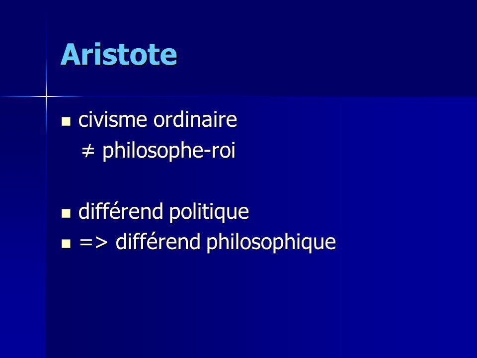 Aristote civisme ordinaire ≠ philosophe-roi différend politique