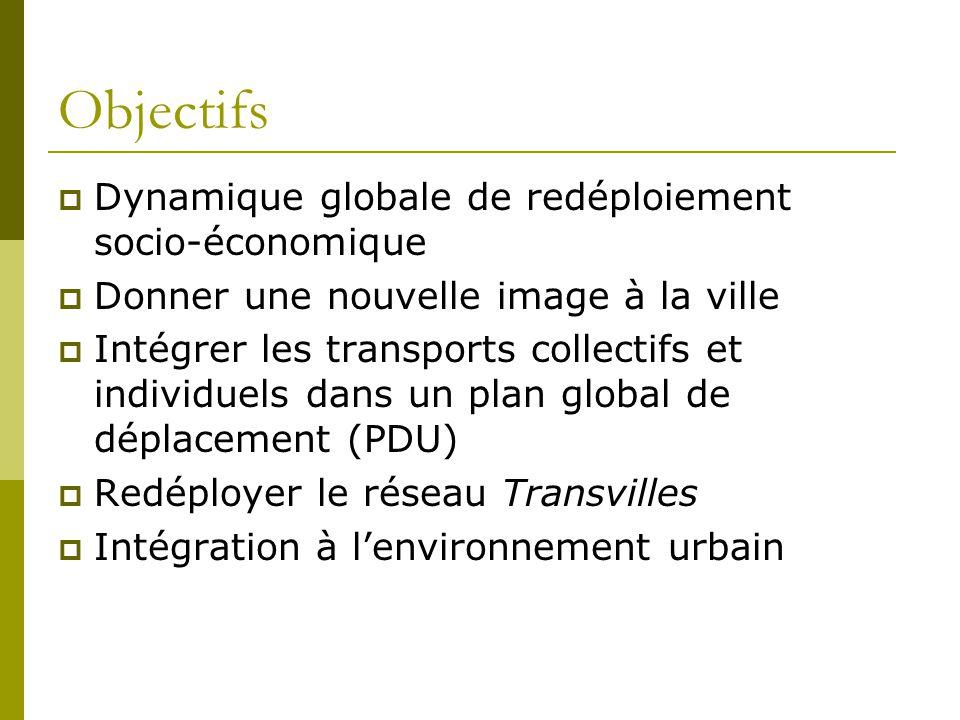 Objectifs Dynamique globale de redéploiement socio-économique