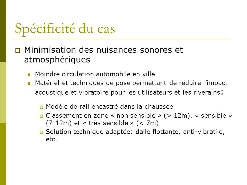 Spécificité du cas Minimisation des nuisances sonores et atmosphériques. Moindre circulation automobile en ville.