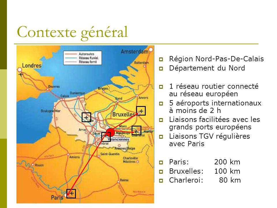 Contexte général Région Nord-Pas-De-Calais Département du Nord
