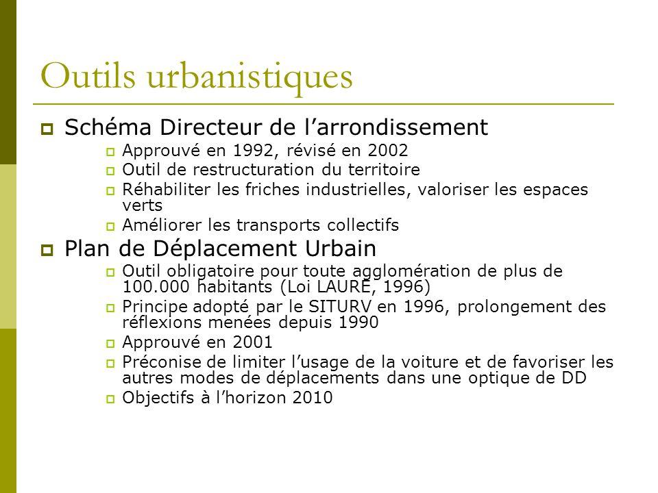 Outils urbanistiques Schéma Directeur de l'arrondissement
