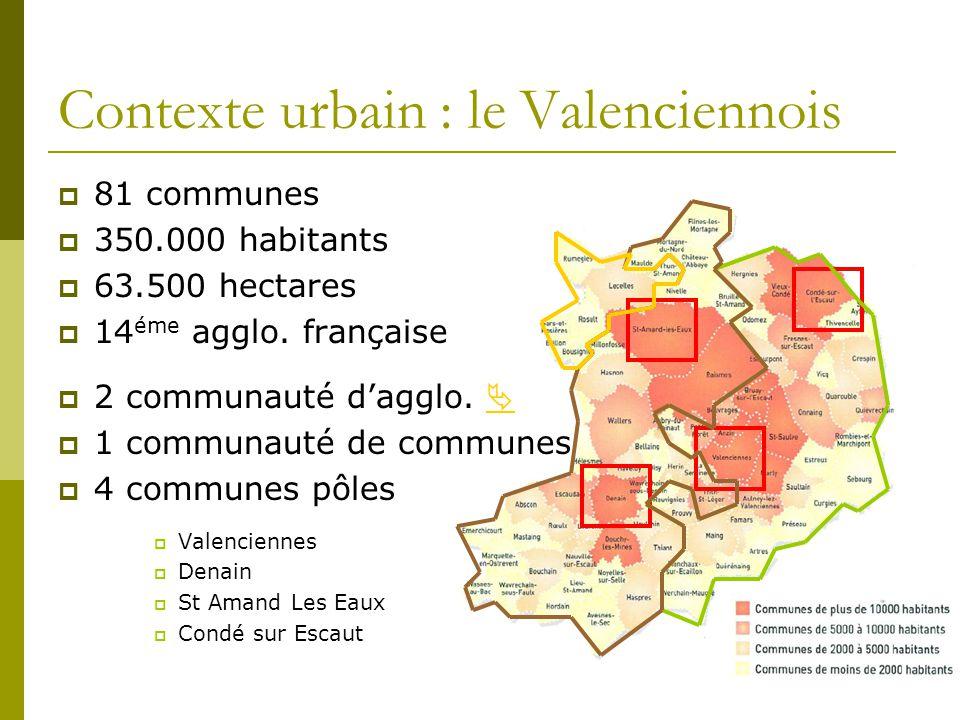 Contexte urbain : le Valenciennois