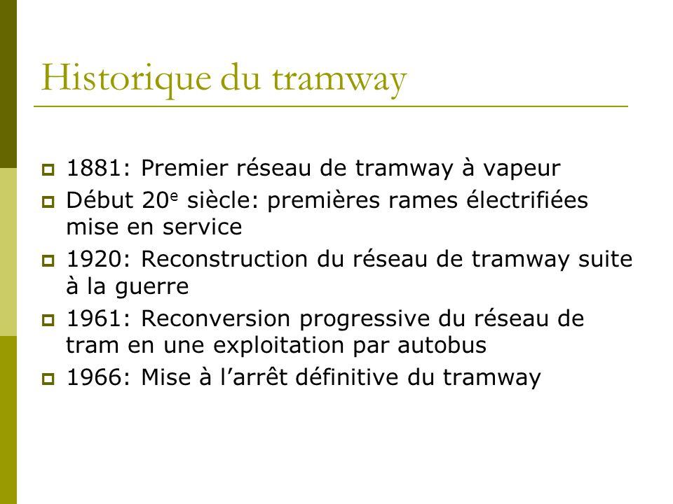 Historique du tramway 1881: Premier réseau de tramway à vapeur