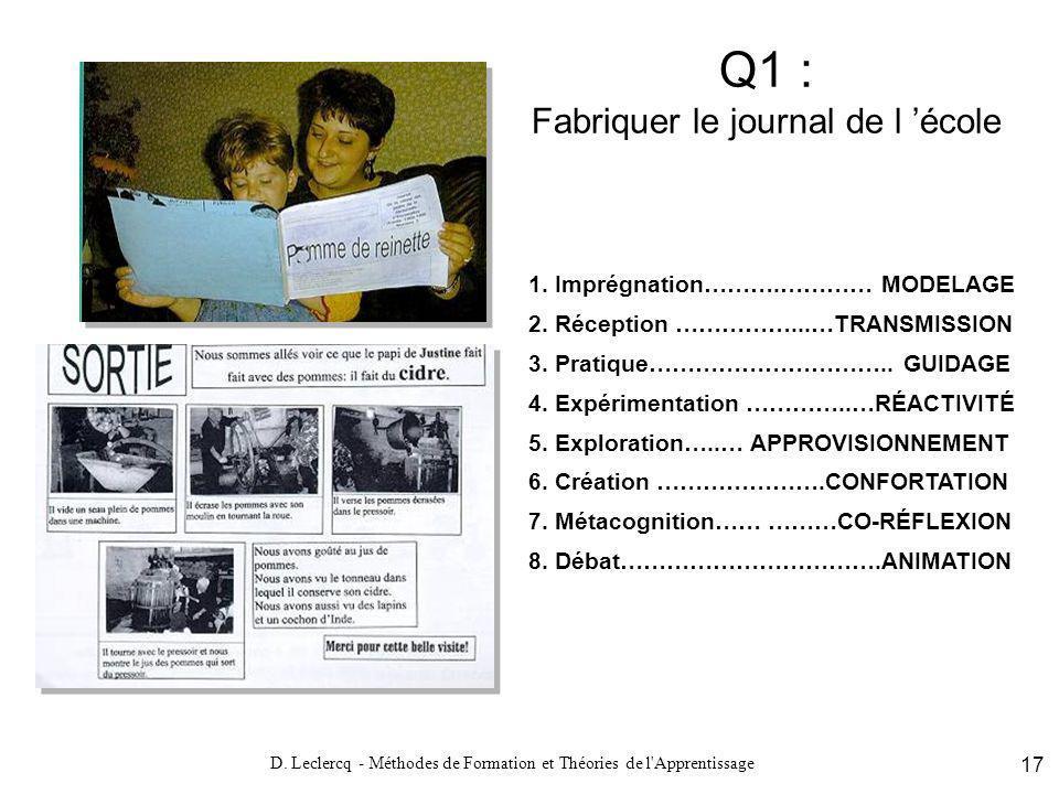 Q1 : Fabriquer le journal de l 'école