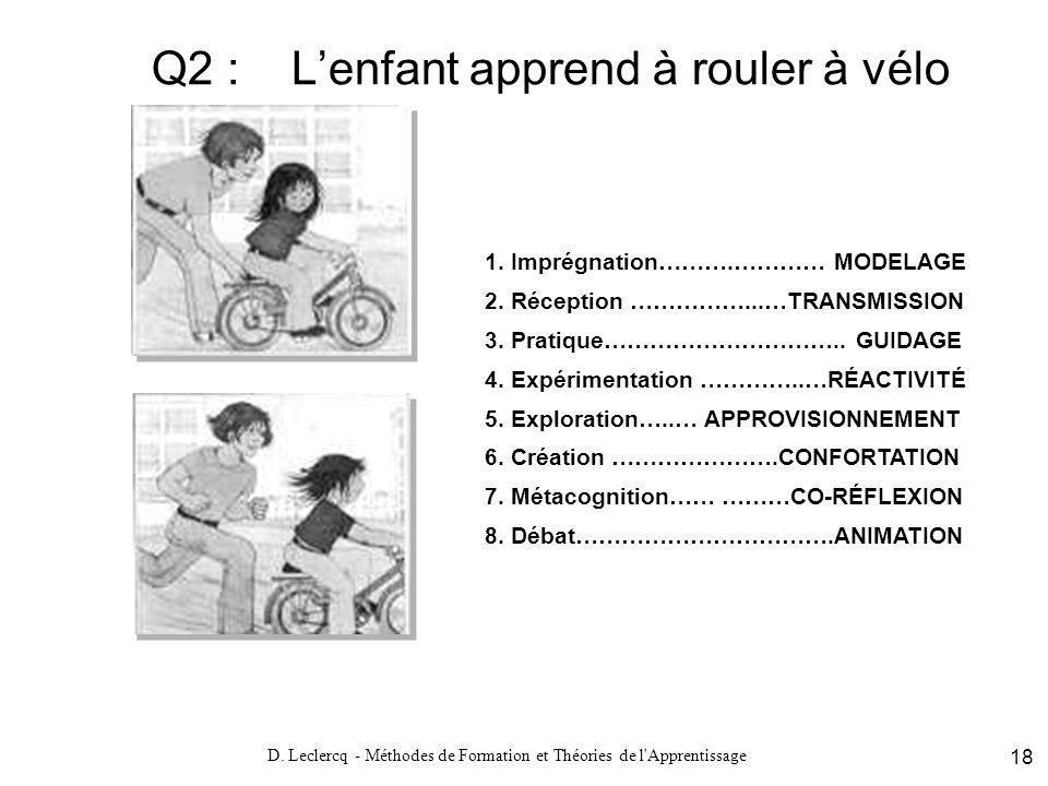 Q2 : L'enfant apprend à rouler à vélo
