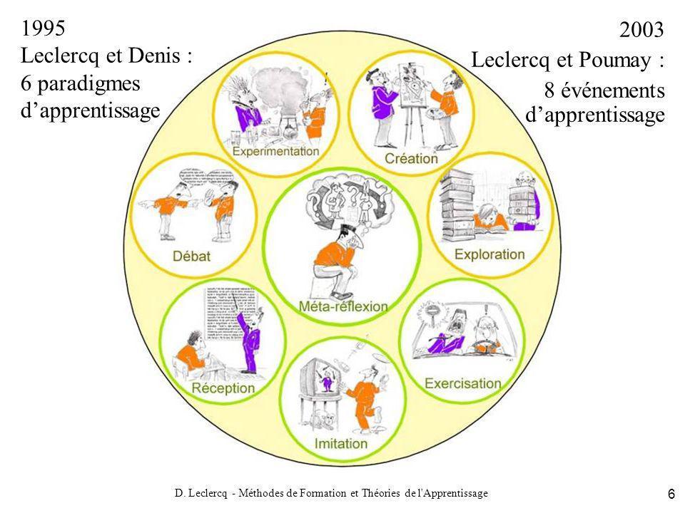 1995 Leclercq et Denis : 6 paradigmes d'apprentissage