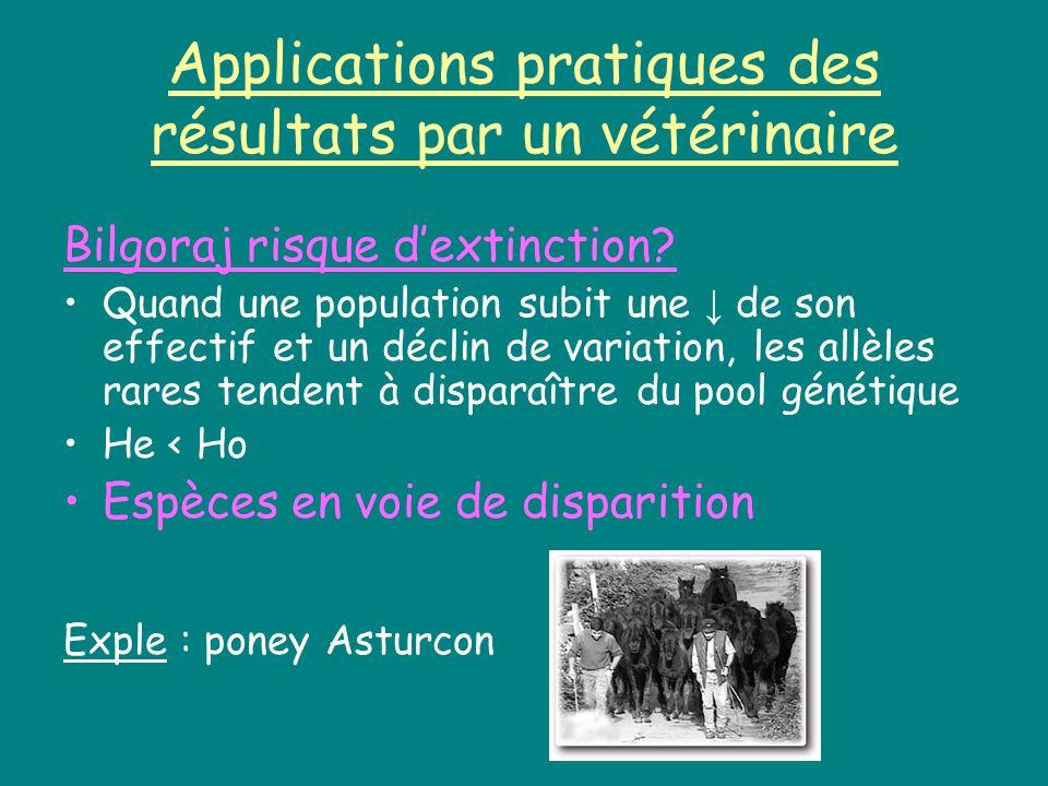 Applications pratiques des résultats par un vétérinaire