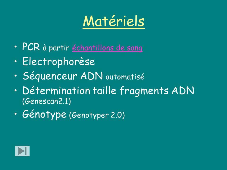 Matériels PCR à partir échantillons de sang Electrophorèse