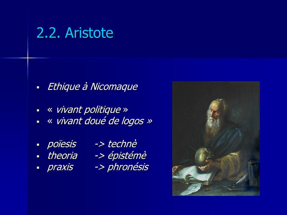 2.2. Aristote Ethique à Nicomaque « vivant politique »