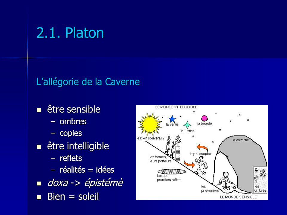 2.1. Platon L'allégorie de la Caverne être sensible être intelligible