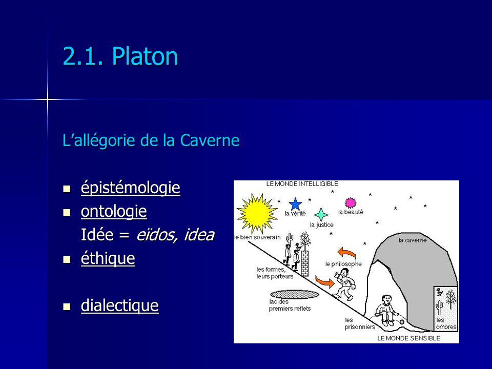 2.1. Platon L'allégorie de la Caverne épistémologie ontologie