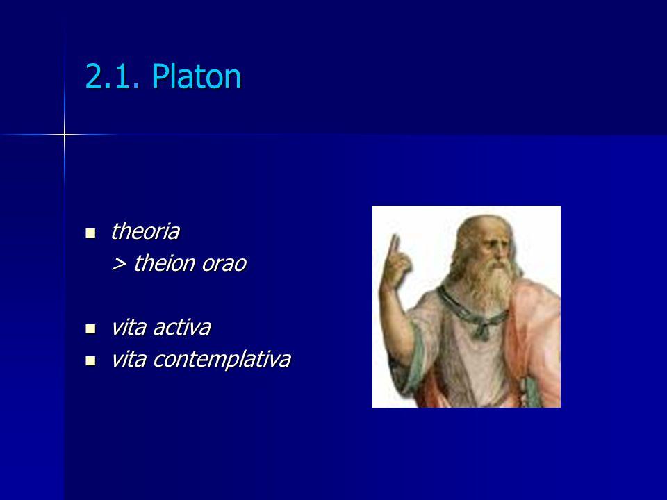 2.1. Platon theoria > theion orao vita activa vita contemplativa