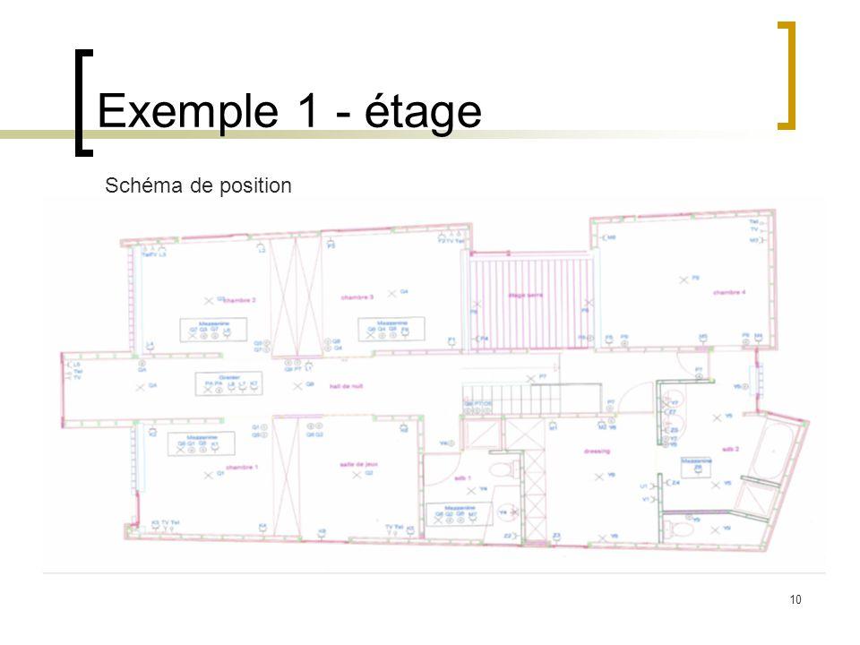 Exemple 1 - étage Schéma de position