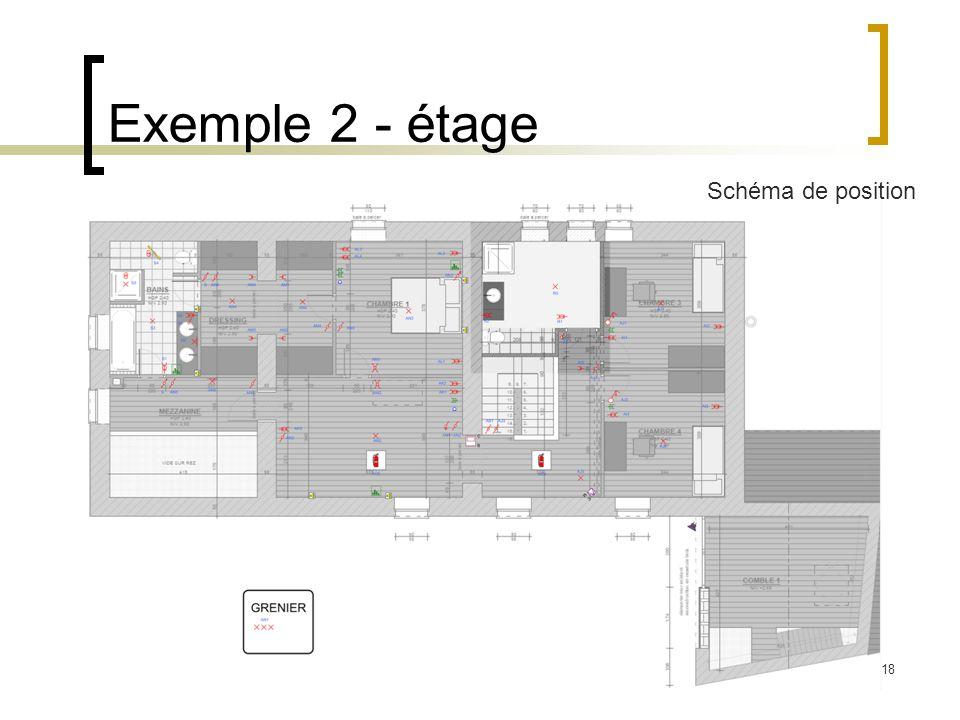 Exemple 2 - étage Schéma de position