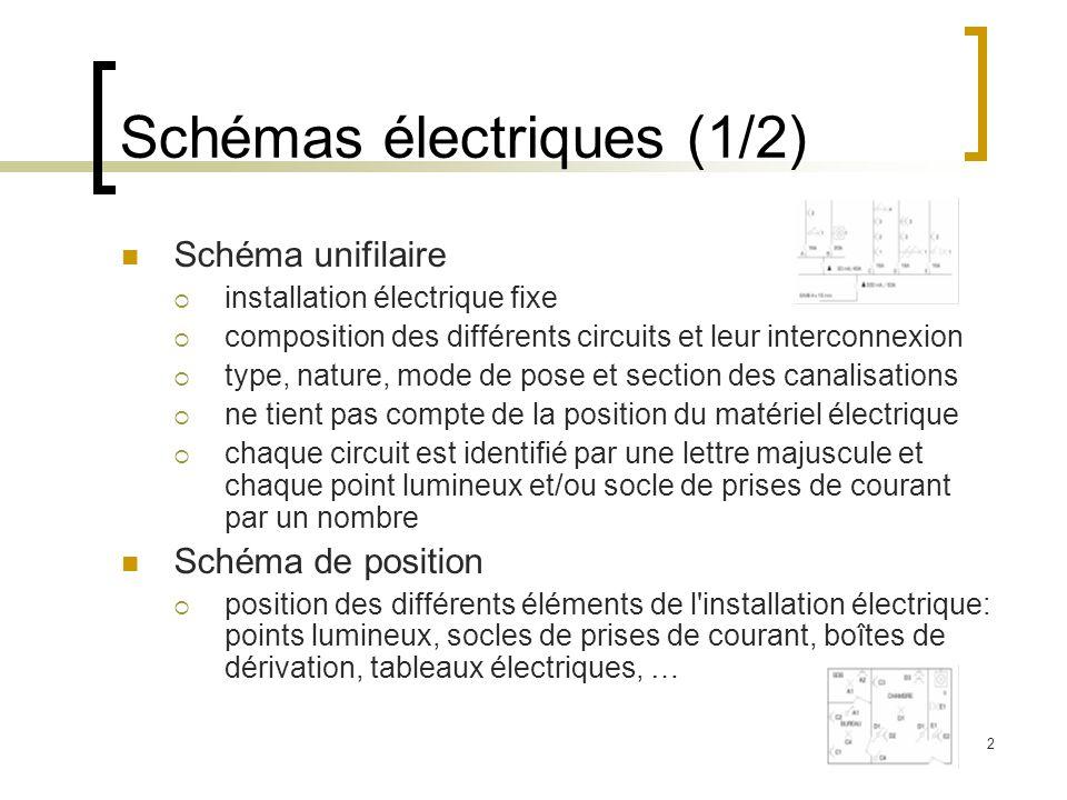 Schémas électriques (1/2)
