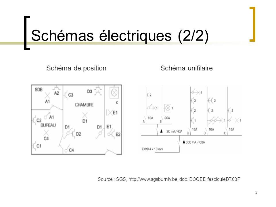 Schémas électriques (2/2)