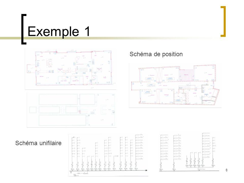 Exemple 1 Schéma de position Schéma unifilaire