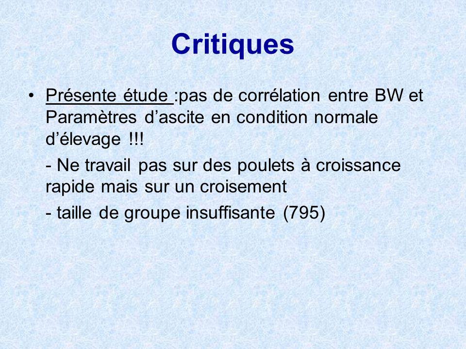 Critiques Présente étude :pas de corrélation entre BW et Paramètres d'ascite en condition normale d'élevage !!!