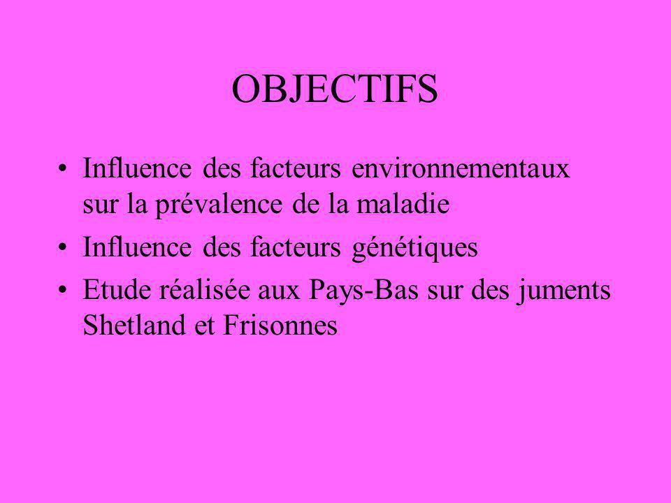 OBJECTIFS Influence des facteurs environnementaux sur la prévalence de la maladie. Influence des facteurs génétiques.