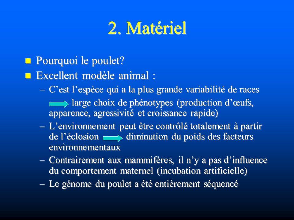 2. Matériel Pourquoi le poulet Excellent modèle animal :