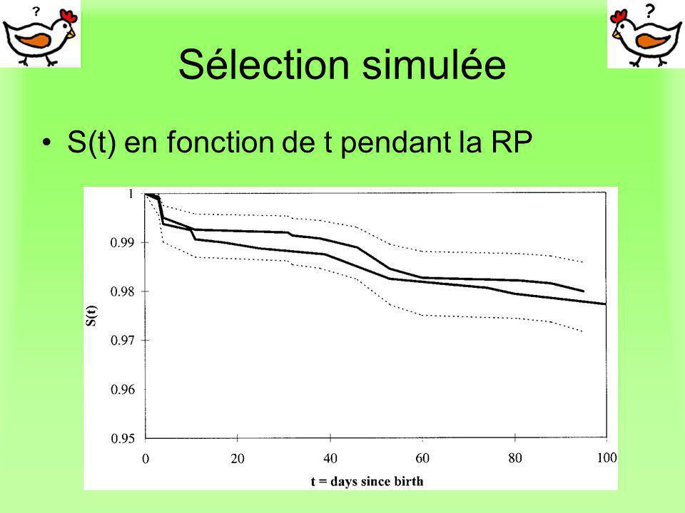 Sélection simulée S(t) en fonction de t pendant la RP