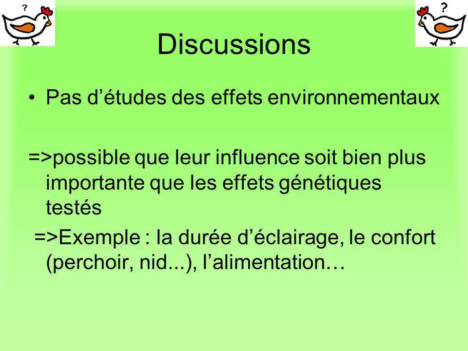 Discussions Pas d'études des effets environnementaux