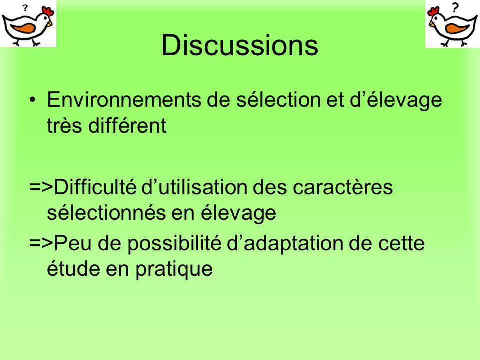 Discussions Environnements de sélection et d'élevage très différent
