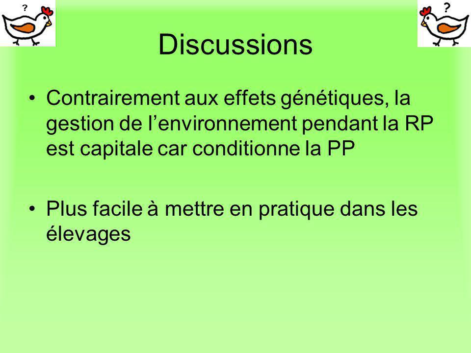 Discussions Contrairement aux effets génétiques, la gestion de l'environnement pendant la RP est capitale car conditionne la PP.