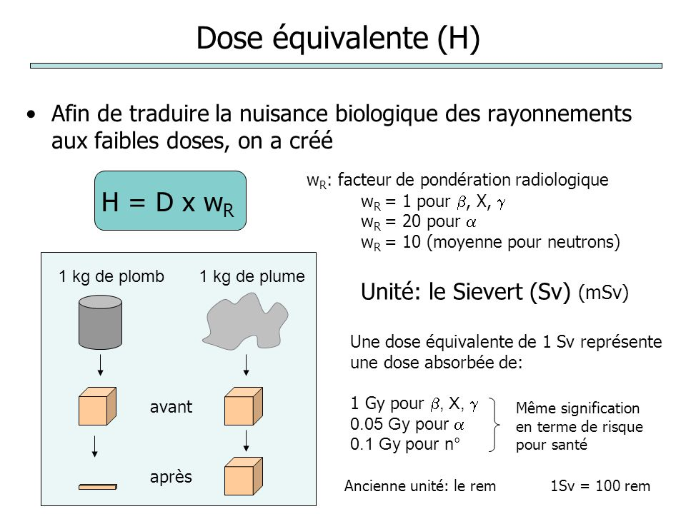 Dose équivalente (H) H = D x wR