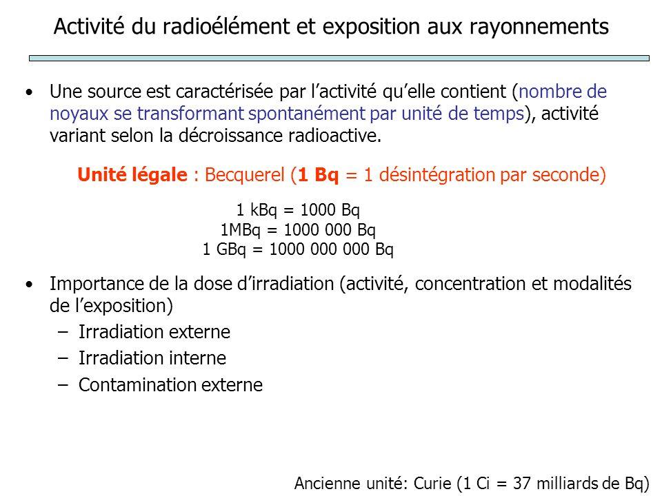 Activité du radioélément et exposition aux rayonnements