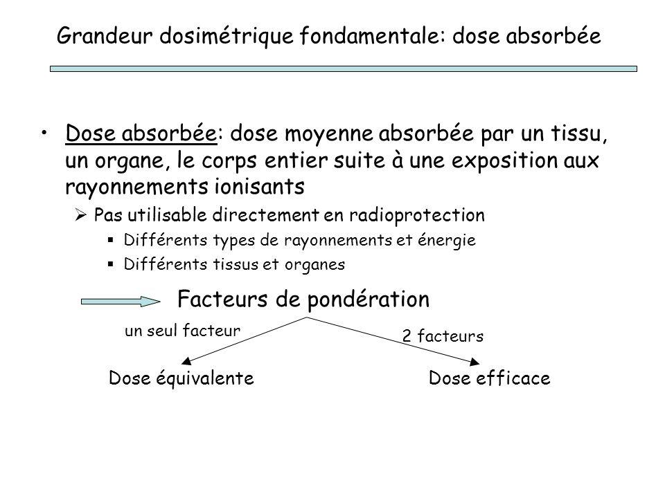Grandeur dosimétrique fondamentale: dose absorbée