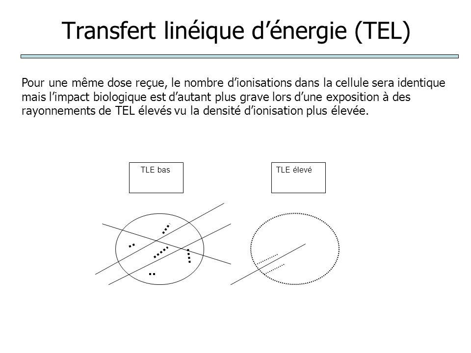 Transfert linéique d'énergie (TEL)
