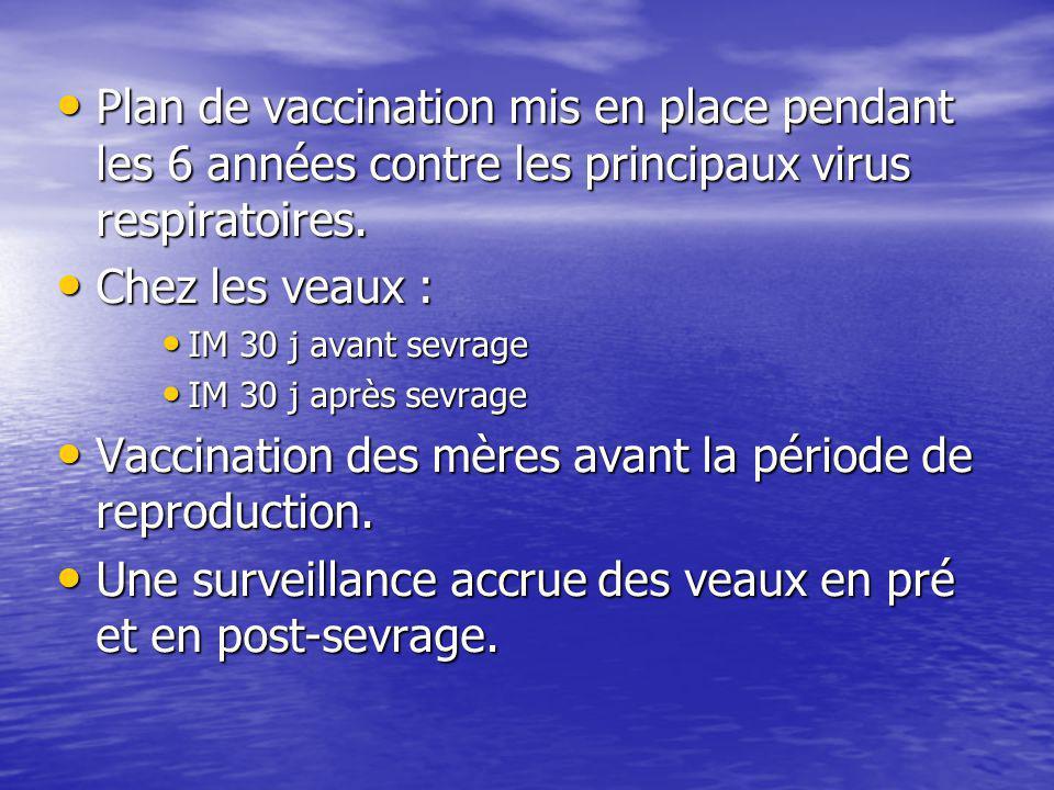 Vaccination des mères avant la période de reproduction.