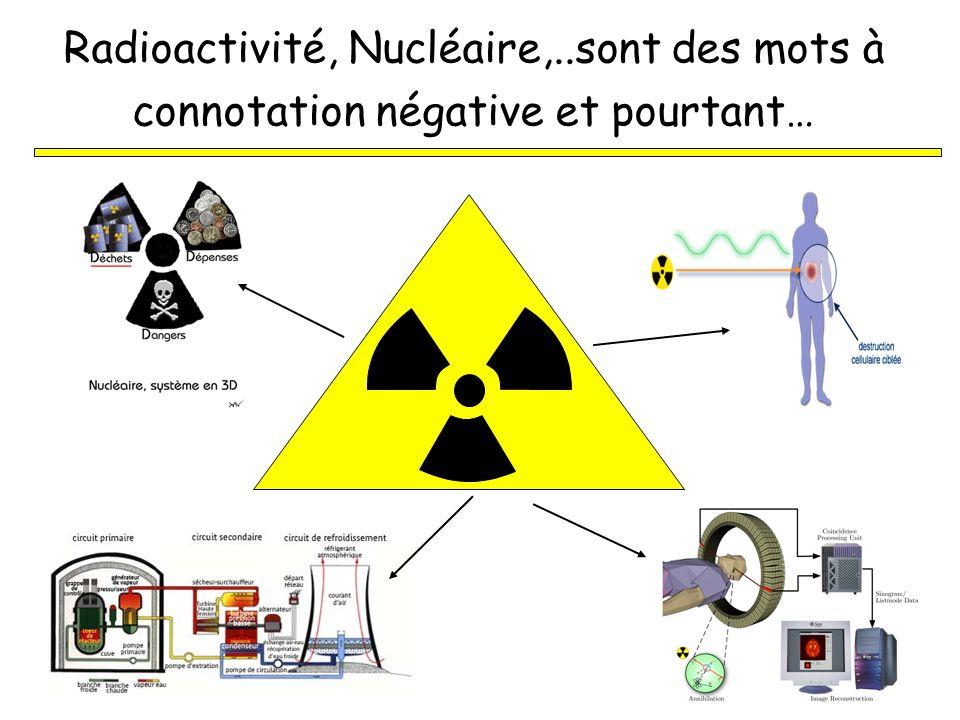 Radioactivité, Nucléaire,