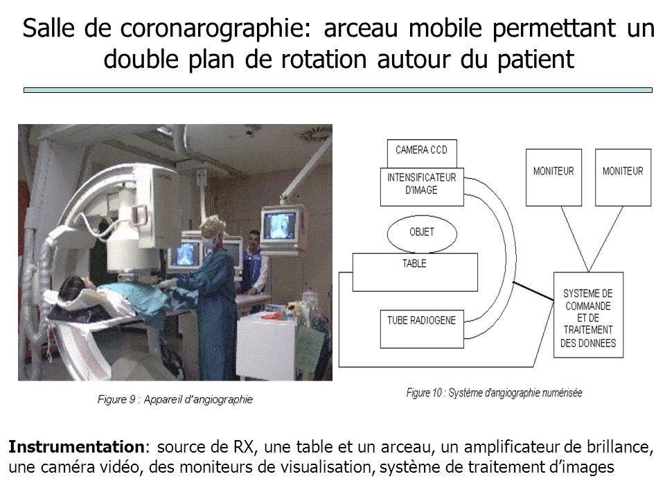 Salle de coronarographie: arceau mobile permettant un double plan de rotation autour du patient