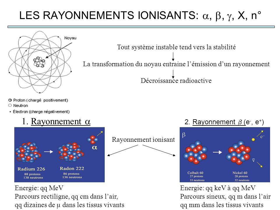 LES RAYONNEMENTS IONISANTS: , , , X, n°