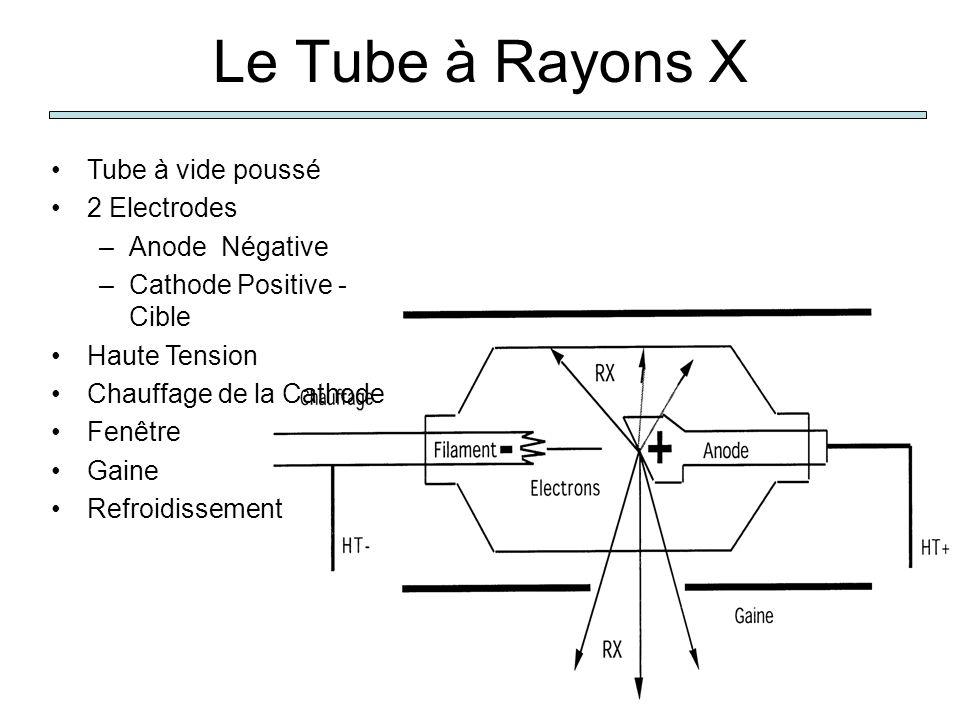 Le Tube à Rayons X Tube à vide poussé 2 Electrodes Anode Négative