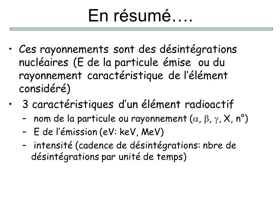 En résumé…. Ces rayonnements sont des désintégrations nucléaires (E de la particule émise ou du rayonnement caractéristique de l'élément considéré)