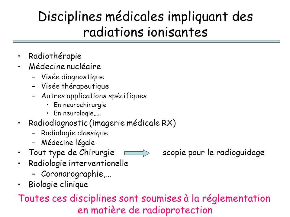 Disciplines médicales impliquant des radiations ionisantes