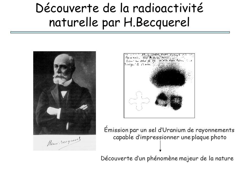 Découverte de la radioactivité naturelle par H.Becquerel