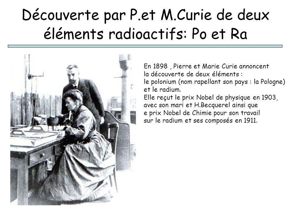Découverte par P.et M.Curie de deux éléments radioactifs: Po et Ra