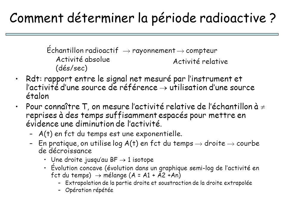 Comment déterminer la période radioactive